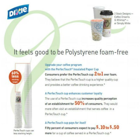Dixie® Products PerfecTouch® Insulated Paper Cups Sell Sheet